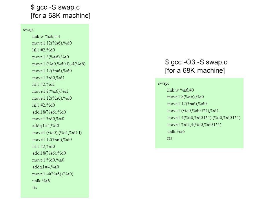 swap: link.w %a6,#-4 move.l 12(%a6),%d0 lsl.l #2,%d0 move.l 8(%a6),%a0 move.l (%a0,%d0.l),-4(%a6) move.l 12(%a6),%d0 move.l %d0,%d1 lsl.l #2,%d1 move.