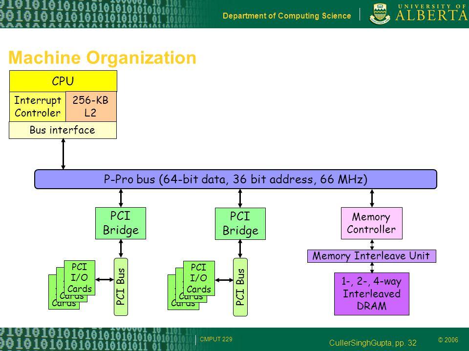 © 2006 Department of Computing Science CMPUT 229 Machine Organization P-Pro bus (64-bit data, 36 bit address, 66 MHz) CPU Interrupt Controler 256-KB L