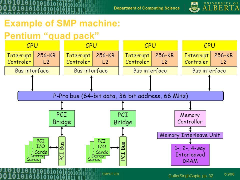 """© 2006 Department of Computing Science CMPUT 229 Example of SMP machine: Pentium """"quad pack"""" P-Pro bus (64-bit data, 36 bit address, 66 MHz) CPU Inter"""