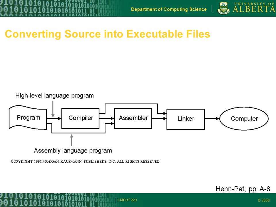 © 2006 Department of Computing Science CMPUT 229 Converting Source into Executable Files Henn-Pat, pp. A-8 COPYRIGHT 1998 MORGAN KAUFMANN PUBLISHERS,