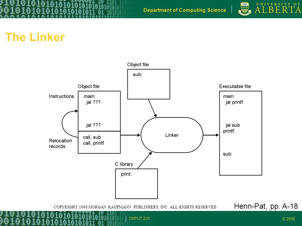 © 2006 Department of Computing Science CMPUT 229 The Linker Henn-Pat, pp. A-18 COPYRIGHT 1998 MORGAN KAUFMANN PUBLISHERS, INC. ALL RIGHTS RESERVED