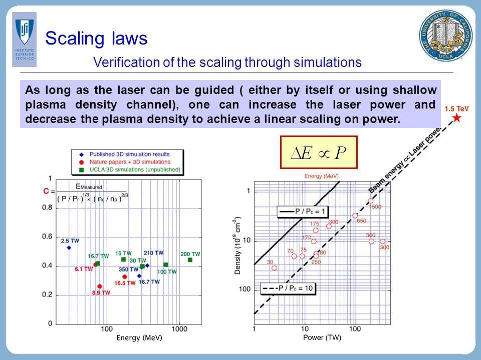 Scaling laws Verification of the scaling through simulations As long as the laser can be guided ( either by itself or using shallow plasma density channel), one can increase the laser power and decrease the plasma density to achieve a linear scaling on power.