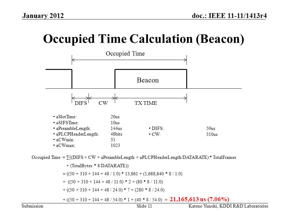 Submission doc.: IEEE 11-11/1413r4January 2012 Katsuo Yunoki, KDDI R&D LaboratoriesSlide 11 Occupied Time Calculation (Beacon) Occupied Time DIFSCWTX TIME aSlotTime:20us aSIFSTime:10us aPreambleLength:144us aPLCPHeaderLength:48bits aCWmin:31 aCWmax:1023 DIFS:50us CW:310us Occupied Time = ∑((DIFS + CW + aPreambleLength + aPLCPHeaderLength/DATARATE) * TotalFrames + (TotalBytes * 8/DATARATE)) = ((50 + 310 + 144 + 48 / 1.0) * 13,861 + (1,688,640 * 8 / 1.0) + ((50 + 310 + 144 + 48 / 11.0) * 2 + (80 * 8 / 11.0) + ((50 + 310 + 144 + 48 / 24.0) * 7 + (280 * 8 / 24.0) + ((50 + 310 + 144 + 48 / 54.0) * 1 + (40 * 8 / 54.0) = 21,165,613 us (7.06%) Beacon