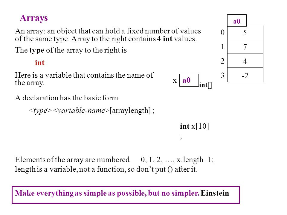 Arrays An array: an object that can hold a fixed number of values of the same type.