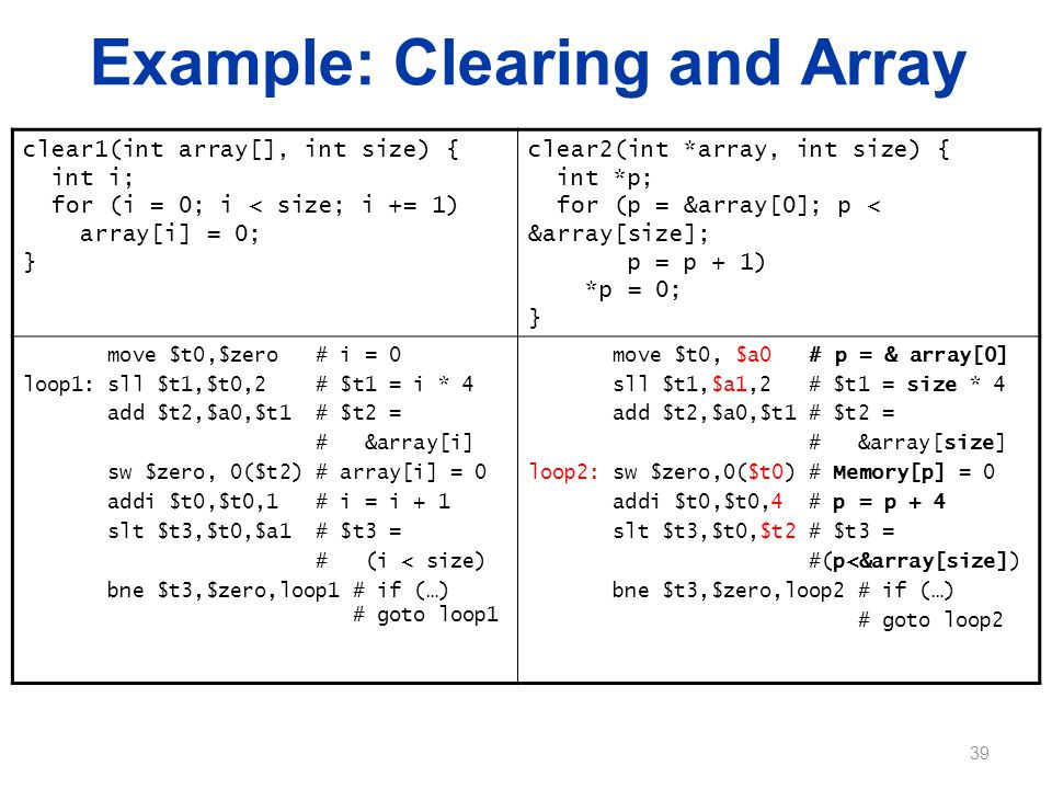 Example: Clearing and Array clear1(int array[], int size) { int i; for (i = 0; i < size; i += 1) array[i] = 0; } clear2(int *array, int size) { int *p