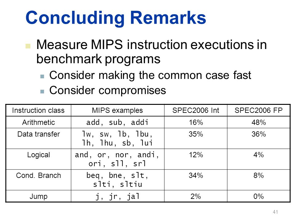 Concluding Remarks Measure MIPS instruction executions in benchmark programs Consider making the common case fast Consider compromises Instruction cla