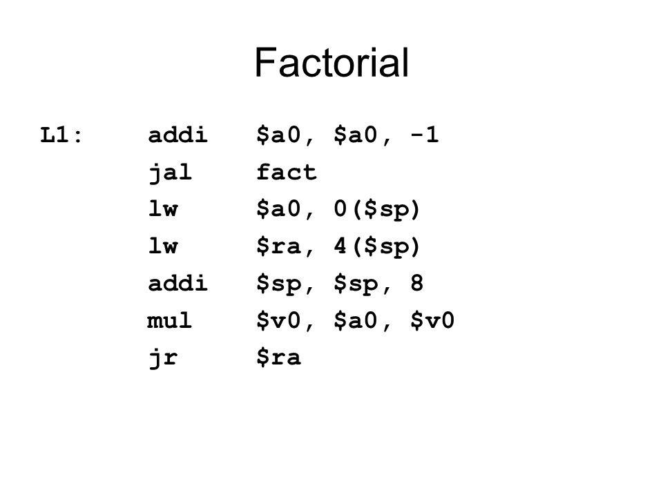Factorial L1: addi $a0, $a0, -1 jal fact lw $a0, 0($sp) lw $ra, 4($sp) addi $sp, $sp, 8 mul $v0, $a0, $v0 jr $ra