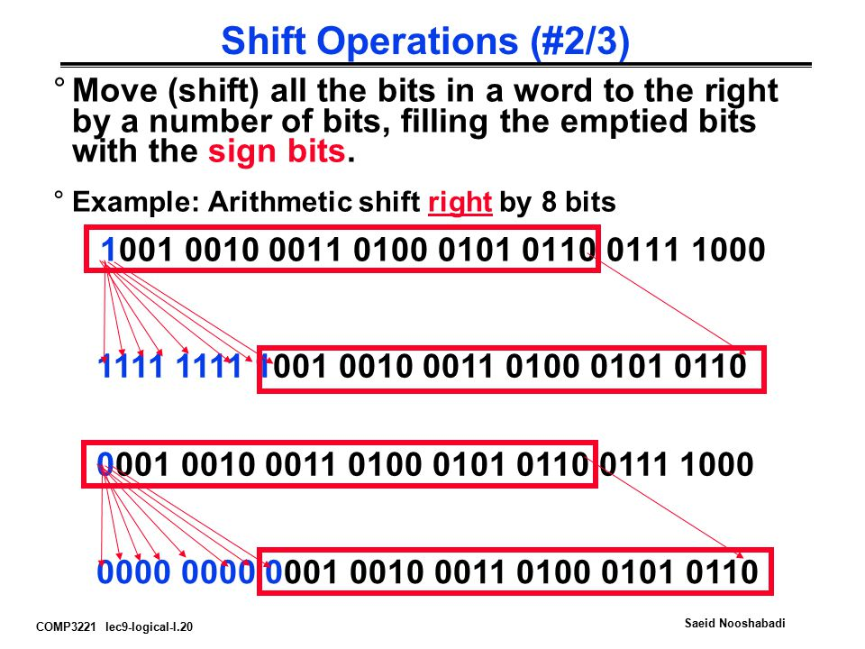 COMP3221 lec9-logical-I.20 Saeid Nooshabadi Shift Operations (#2/3) °Move (shift) all the bits in a word to the right by a number of bits, filling the emptied bits with the sign bits.