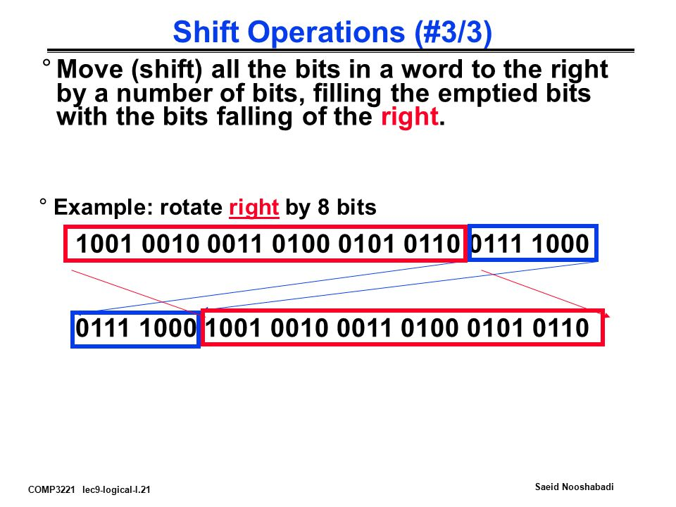 COMP3221 lec9-logical-I.21 Saeid Nooshabadi Shift Operations (#3/3) °Move (shift) all the bits in a word to the right by a number of bits, filling the emptied bits with the bits falling of the right.