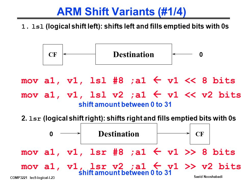 COMP3221 lec9-logical-I.23 Saeid Nooshabadi ARM Shift Variants (#1/4) 1.lsl (logical shift left): shifts left and fills emptied bits with 0s mov a1, v1, lsl #8 ;a1  v1 << 8 bits mov a1, v1, lsl v2 ;a1  v1 << v2 bits 2.
