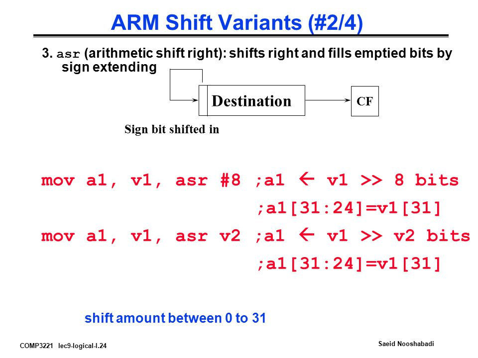 COMP3221 lec9-logical-I.24 Saeid Nooshabadi ARM Shift Variants (#2/4) 3. asr (arithmetic shift right): shifts right and fills emptied bits by sign ext