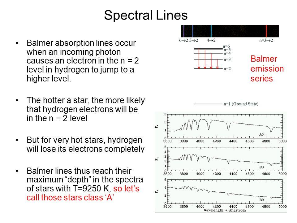 Hertzsprung-Russell diagram Stefan-Boltzmann law implies lines of constant radius: