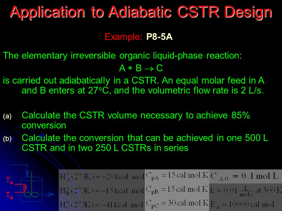 Application to Adiabatic CSTR Design Example: P8-5A The elementary irreversible organic liquid-phase reaction: A + B  C is carried out adiabatically