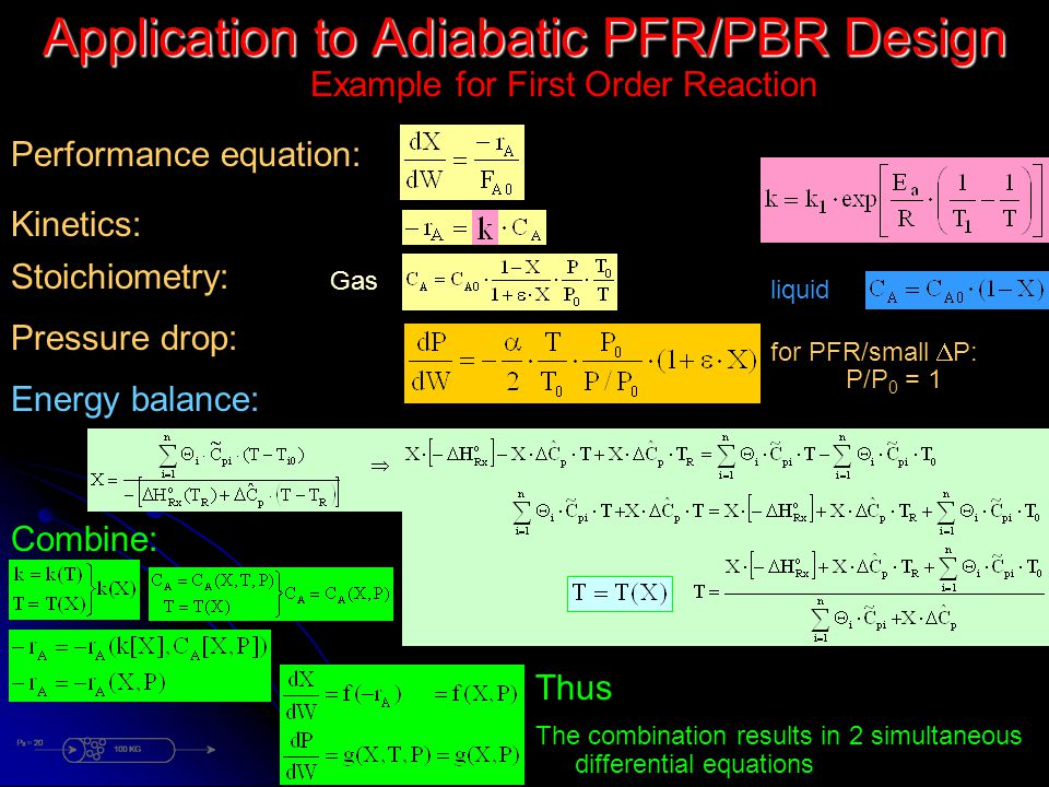 Application to Adiabatic PFR/PBR Design Example for First Order Reaction Performance equation: Kinetics: Stoichiometry: Pressure drop: Energy balance: