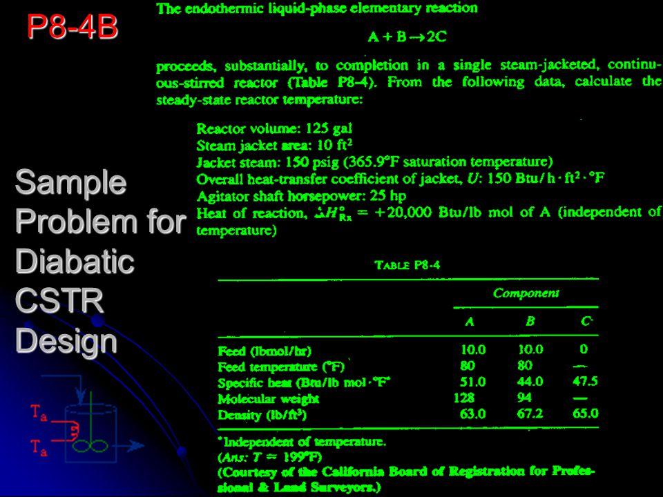 Sample Problem for Diabatic CSTR Design P8-4B