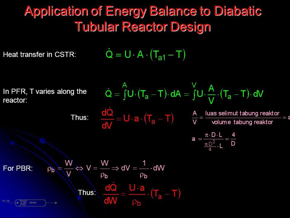 Application of Energy Balance to Diabatic Tubular Reactor Design Heat transfer in CSTR: In PFR, T varies along the reactor: Thus: For PBR: Thus: