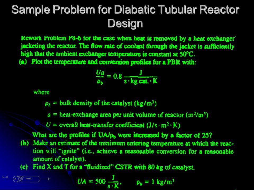 Sample Problem for Diabatic Tubular Reactor Design