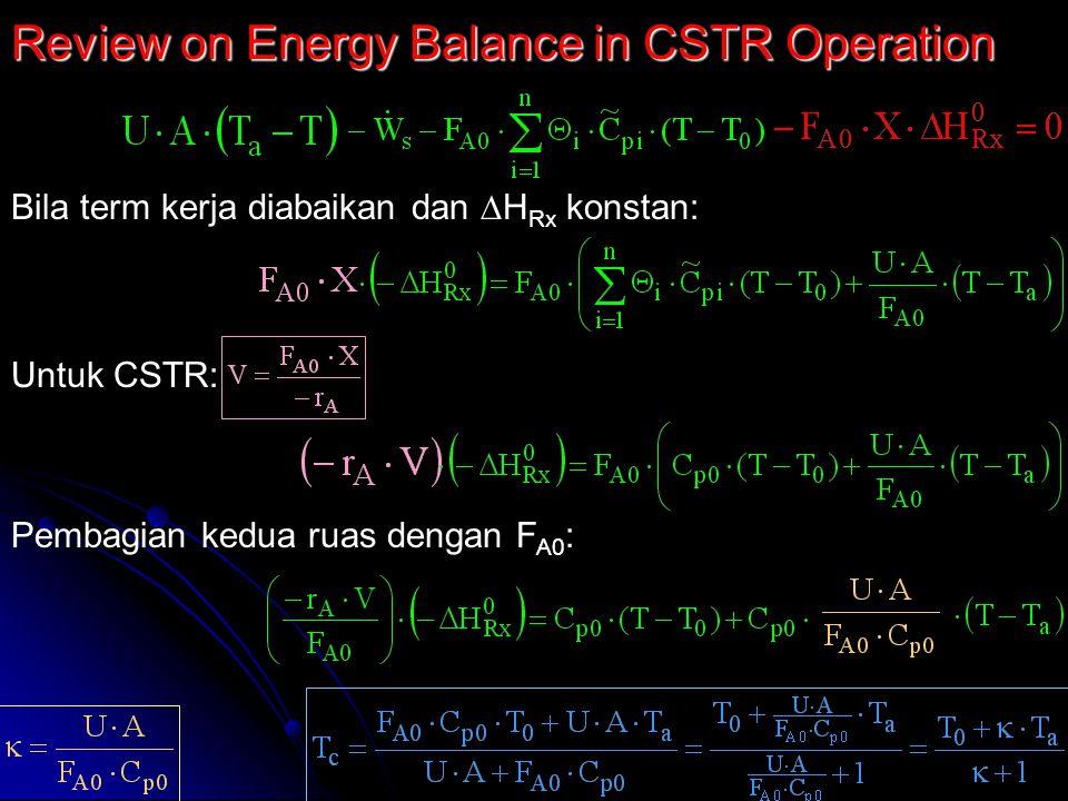 Review on Energy Balance in CSTR Operation Bila term kerja diabaikan dan  H Rx konstan: Untuk CSTR: Pembagian kedua ruas dengan F A0 :