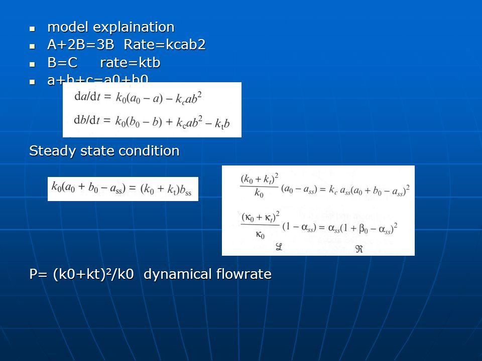 model explaination model explaination A+2B=3B Rate=kcab2 A+2B=3B Rate=kcab2 B=C rate=ktb B=C rate=ktb a+b+c=a0+b0 a+b+c=a0+b0 Steady state condition P= (k0+kt) 2 /k0 dynamical flowrate