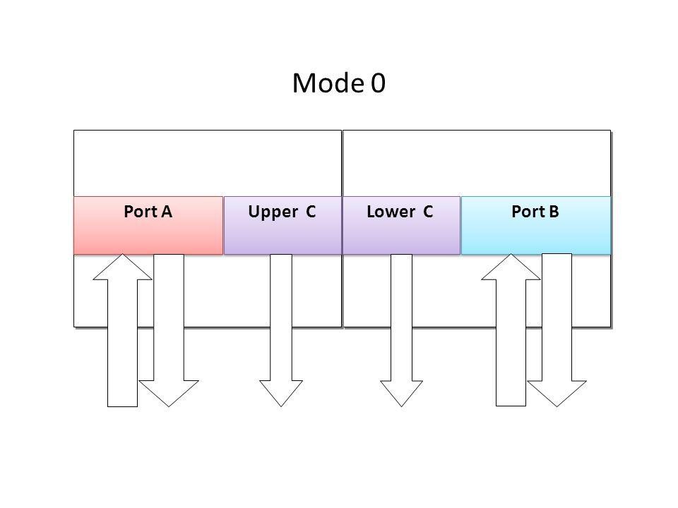 Mode 0 Port A Upper C Port B Lower C