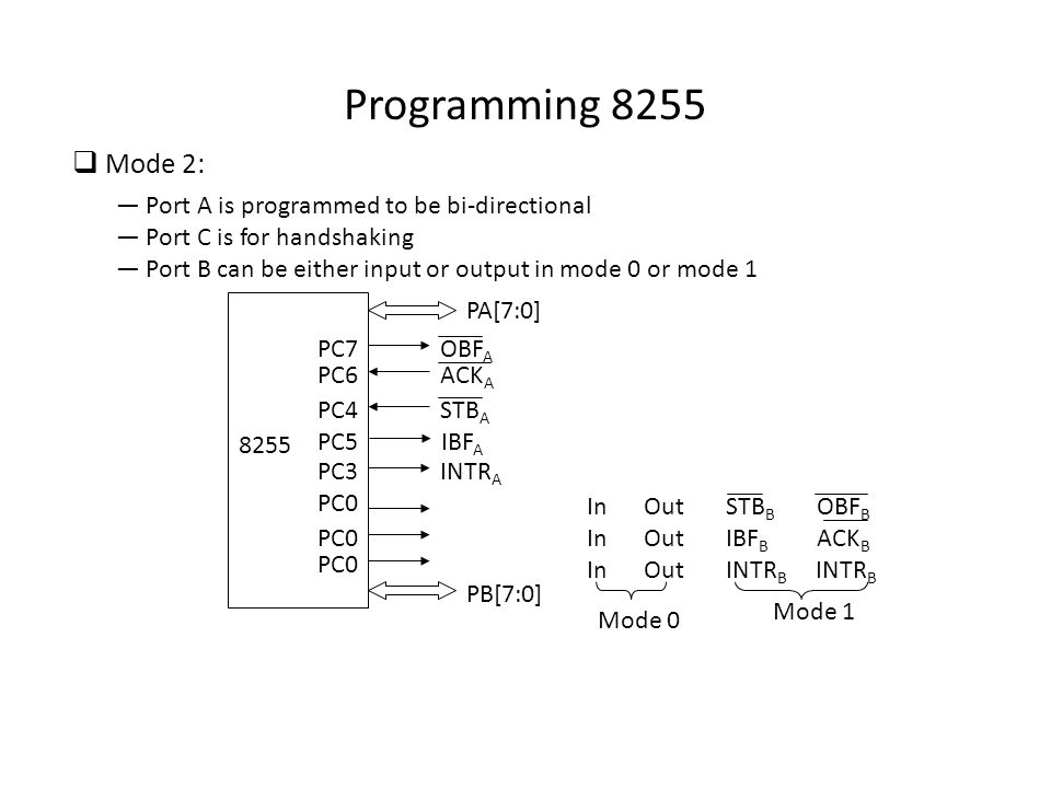 Programming 8255  Mode 2: — Port A is programmed to be bi-directional — Port C is for handshaking — Port B can be either input or output in mode 0 or mode 1 PA[7:0] OBF A ACK A INTR A PC4 PC6 PC7 STB A IBF A PC0 PC3 PC5 8255 PC0 PB[7:0] In Out Mode 0 STB B OBF B IBF B ACK B INTR B Mode 1