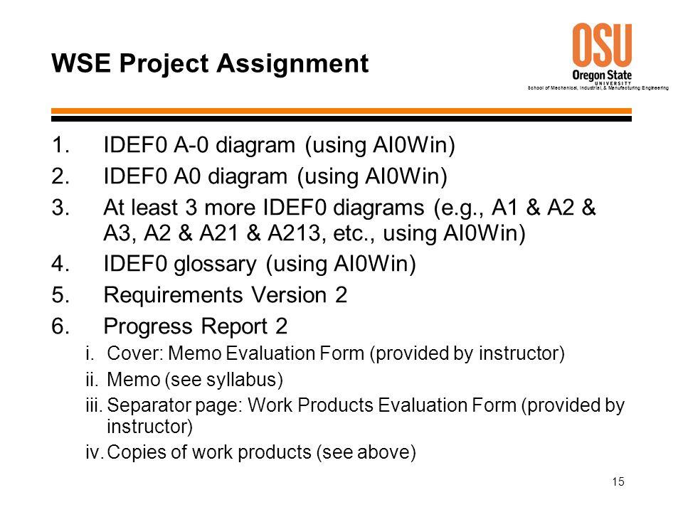 15 WSE Project Assignment 1.IDEF0 A-0 diagram (using AI0Win) 2.IDEF0 A0 diagram (using AI0Win) 3.At least 3 more IDEF0 diagrams (e.g., A1 & A2 & A3, A