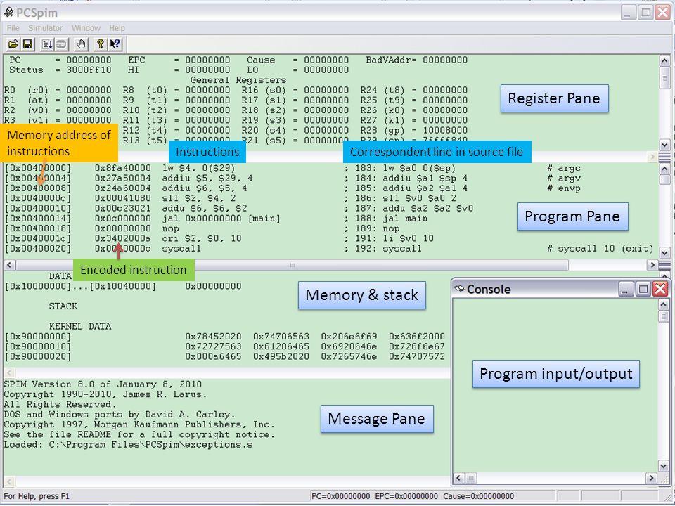 Register Pane Program Pane Memory & stack Message Pane Memory address of instructions Encoded instruction InstructionsCorrespondent line in source fil