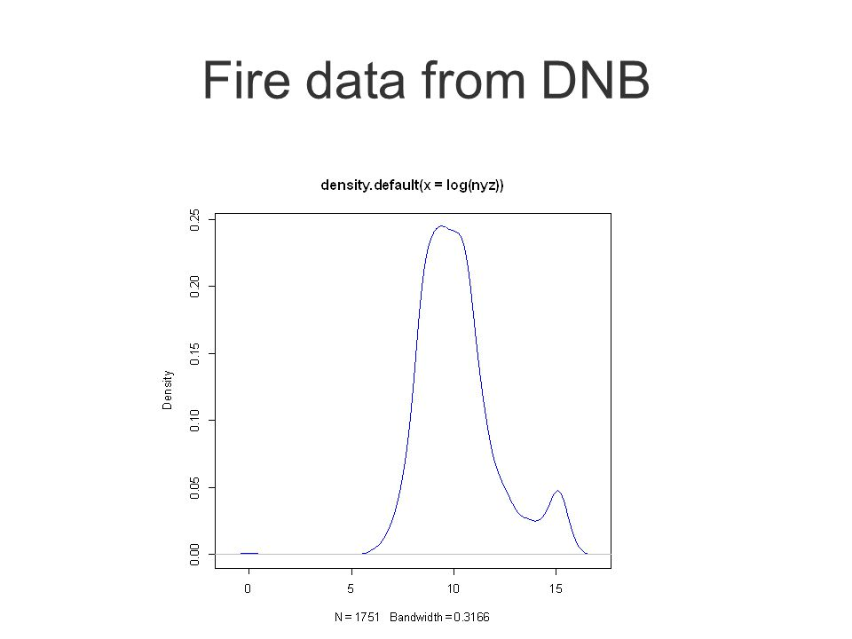 Fire data from DNB