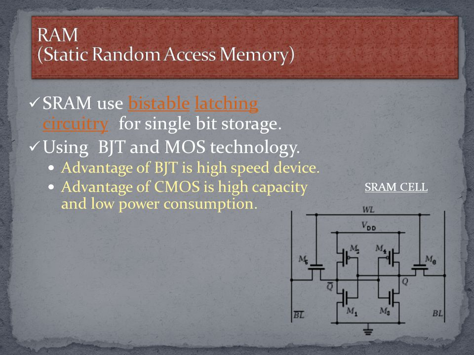 SRAM use bistable latching circuitry for single bit storage.bistablelatching circuitry Using BJT and MOS technology.