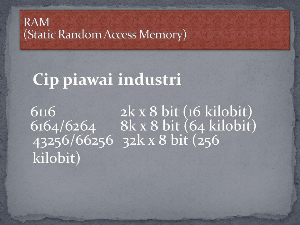 6116 2k x 8 bit (16 kilobit) Cip piawai industri 6164/62648k x 8 bit (64 kilobit) 43256/6625632k x 8 bit (256 kilobit)