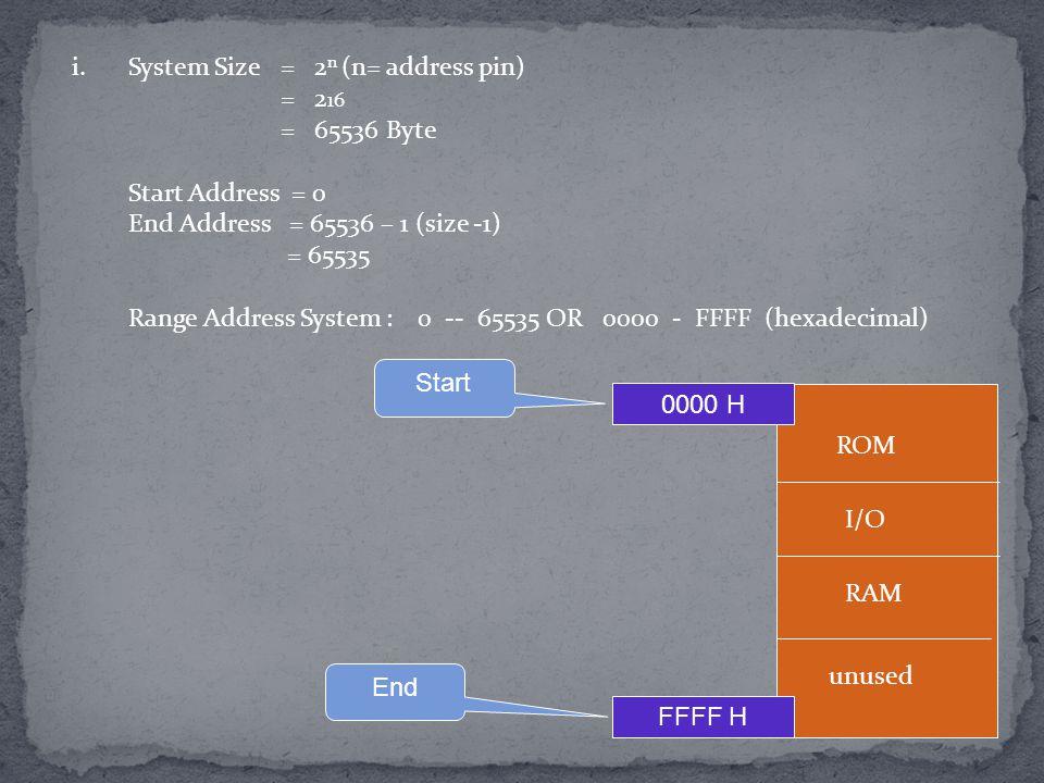 i.System Size= 2 n (n= address pin) = 2 16 = 65536 Byte Start Address = 0 End Address = 65536 – 1 (size -1) = 65535 Range Address System : 0 -- 65535