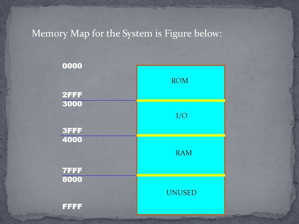 Memory Map for the System is Figure below: 0000 2FFF 3000 3FFF 4000 7FFF 8000 FFFF ROM I/O RAM UNUSED