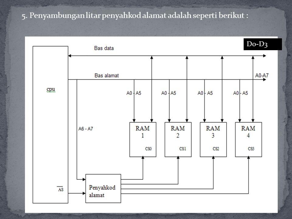 5. Penyambungan litar penyahkod alamat adalah seperti berikut : D0-D3