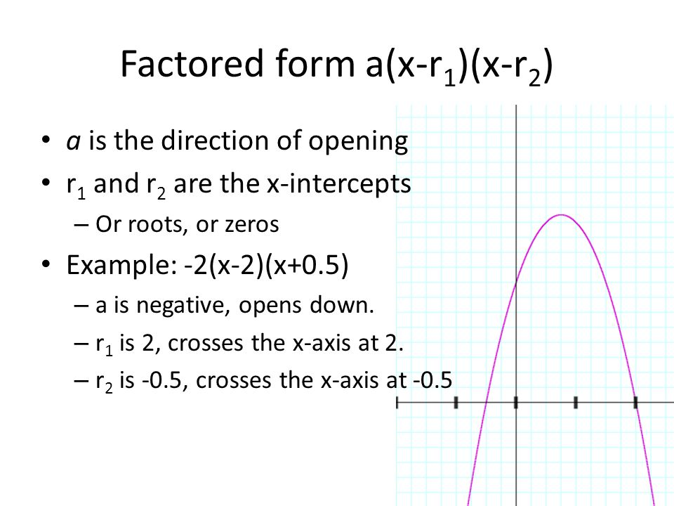 Factored form a(x-r 1 )(x-r 2 ) a is the direction of opening r 1 and r 2 are the x-intercepts – Or roots, or zeros Example: -2(x-2)(x+0.5) – a is neg