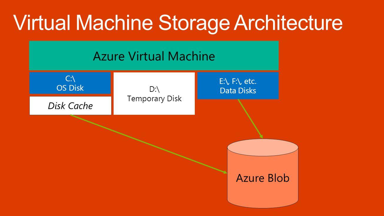 Azure Virtual Machine C:\ OS Disk E:\, F:\, etc.