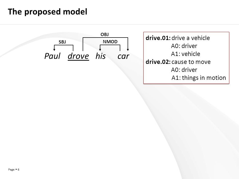 Page  6 The proposed model SBJ NMOD OBJ Pauldrovehiscar drive.01: drive a vehicle A0: driver A1: vehicle drive.02: cause to move A0: driver A1: things in motion drive.01: drive a vehicle A0: driver A1: vehicle drive.02: cause to move A0: driver A1: things in motion