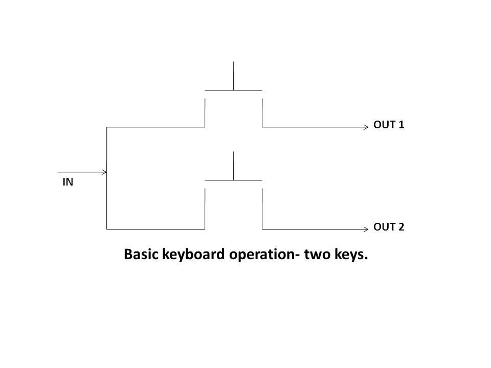 Basic keyboard operation- two keys. OUT 1 OUT 2 IN