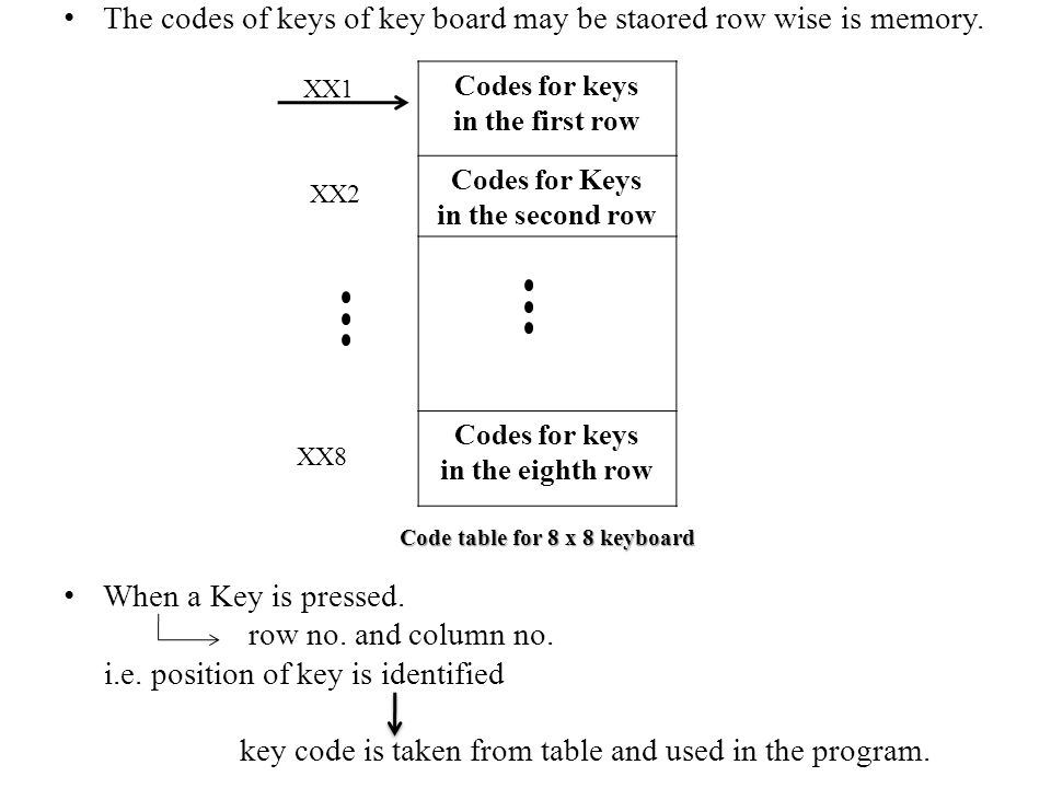 The codes of keys of key board may be staored row wise is memory.
