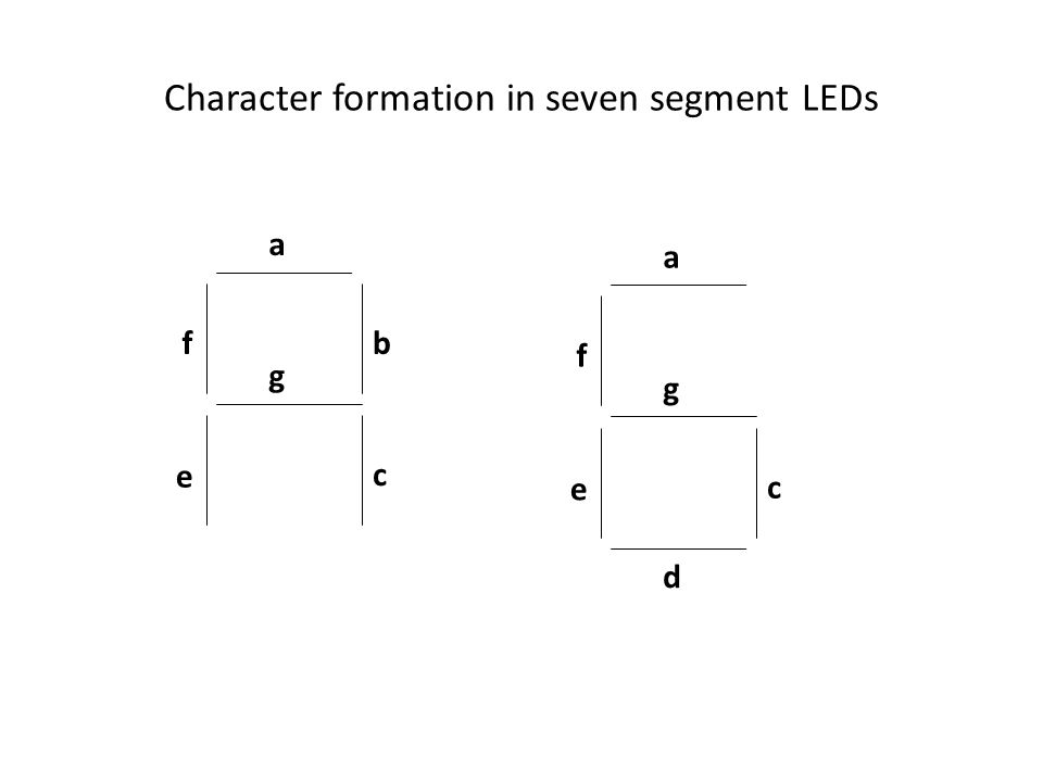 Character formation in seven segment LEDs a b c e f g a c d e f g