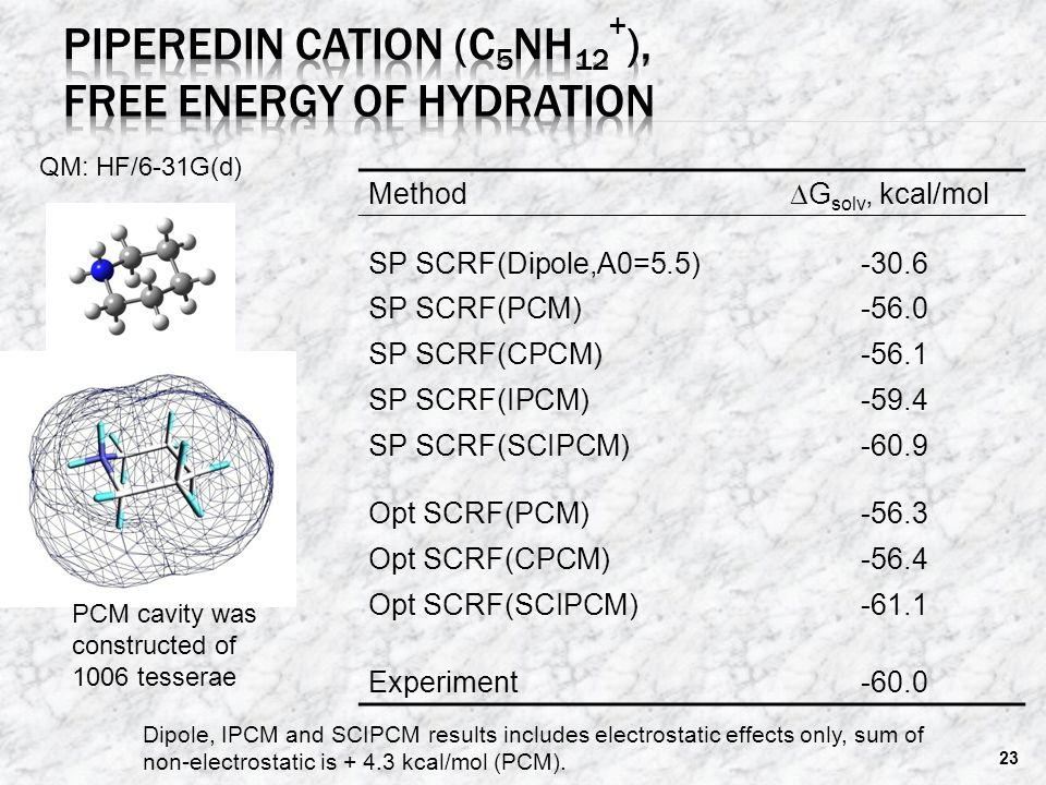 Method  G solv, kcal/mol SP SCRF(Dipole,A0=5.5)-30.6 SP SCRF(PCM)-56.0 SP SCRF(CPCM)-56.1 SP SCRF(IPCM)-59.4 SP SCRF(SCIPCM)-60.9 Opt SCRF(PCM)-56.3 Opt SCRF(CPCM)-56.4 Opt SCRF(SCIPCM)-61.1 Experiment-60.0 23 PCM cavity was constructed of 1006 tesserae Dipole, IPCM and SCIPCM results includes electrostatic effects only, sum of non-electrostatic is + 4.3 kcal/mol (PCM).