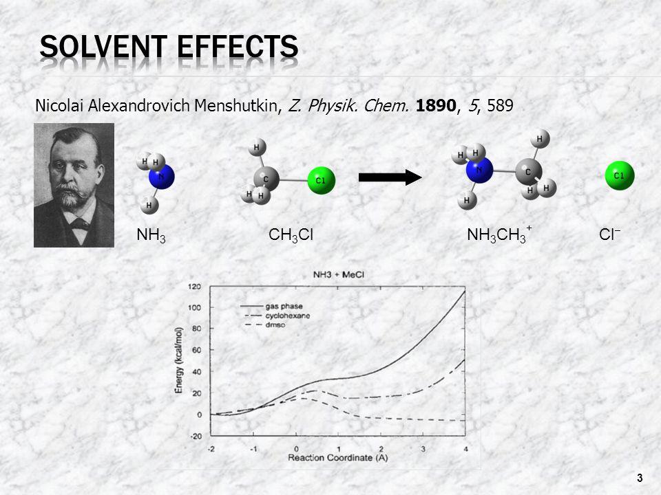3 Nicolai Alexandrovich Menshutkin, Z. Physik. Chem. 1890, 5, 589 NH 3 CH 3 ClNH 3 CH 3 + Cl 