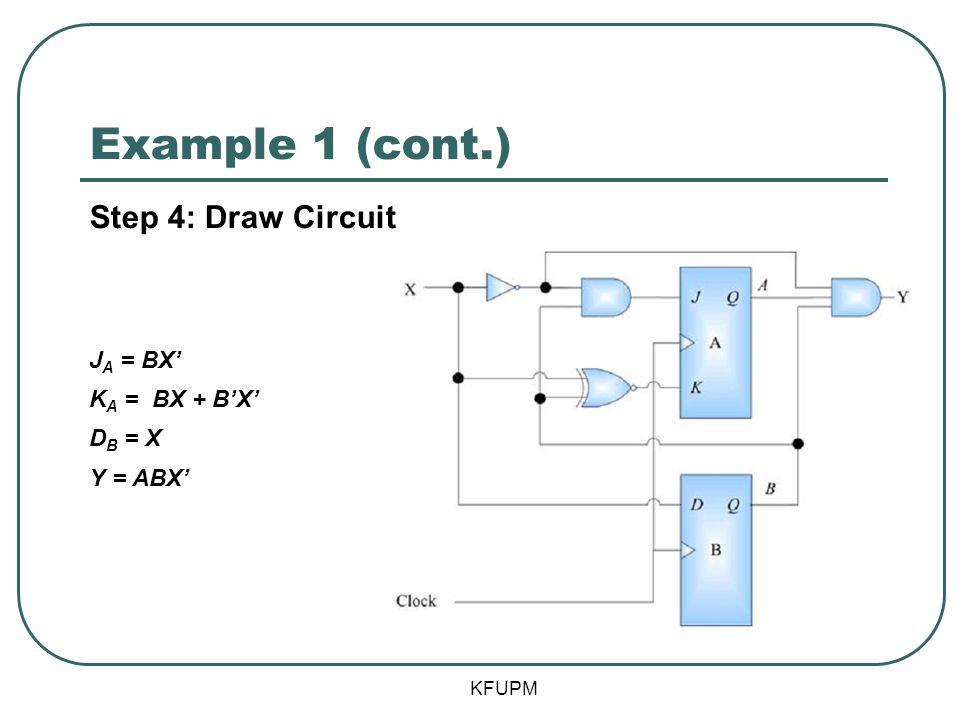 Example 1 (cont.) KFUPM Step 4: Draw Circuit J A = BX' K A = BX + B'X' D B = X Y = ABX'