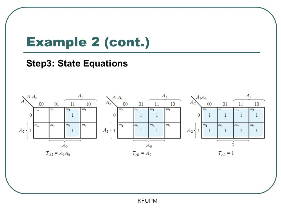 Example 2 (cont.) KFUPM Step3: State Equations