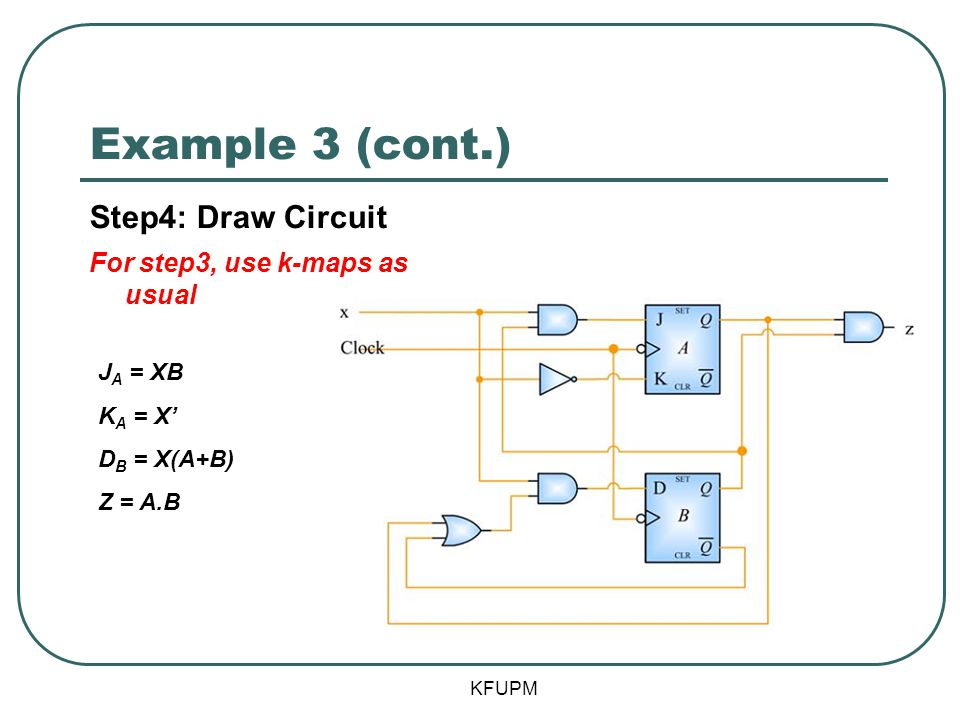 Example 3 (cont.) KFUPM Step4: Draw Circuit For step3, use k-maps as usual J A = XB K A = X' D B = X(A+B) Z = A.B