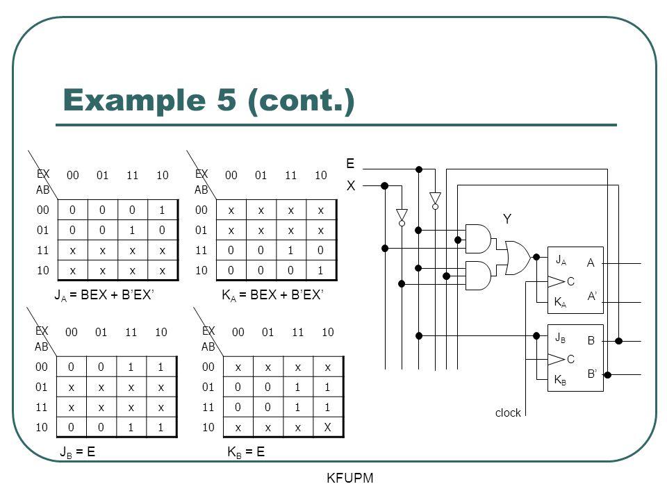 Example 5 (cont.) J A = BEX + B'EX' EX AB 00011110 00xxxx 01xxxx 110010 100001 K A = BEX + B'EX' EX AB 00011110 000001 010010 11xxxx 10xxxx J B = E EX