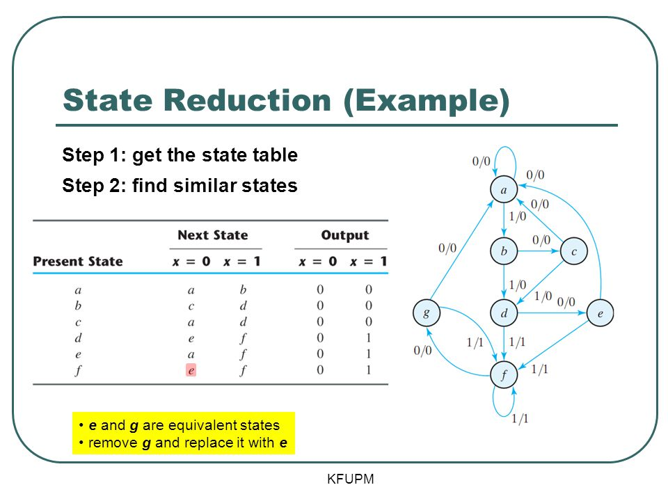 State Reduction (Example) KFUPM Step 1: get the state table Step 2: find similar states e and g are equivalent states remove g and replace it with e