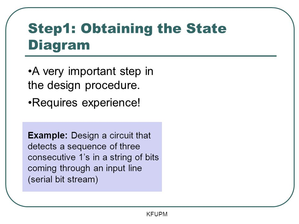 Step1: Obtaining the State Diagram A very important step in the design procedure. Requires experience! Example: Design a circuit that detects a sequen