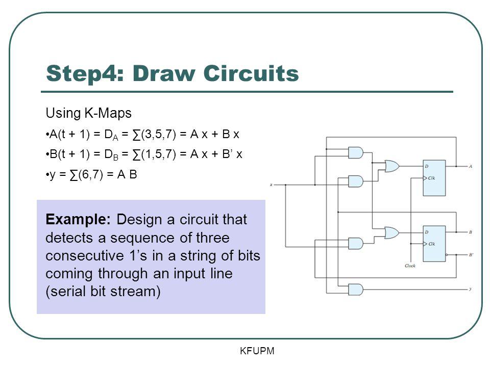 Step4: Draw Circuits Using K-Maps A(t + 1) = D A = ∑(3,5,7) = A x + B x B(t + 1) = D B = ∑(1,5,7) = A x + B' x y = ∑(6,7) = A B Example: Design a circ