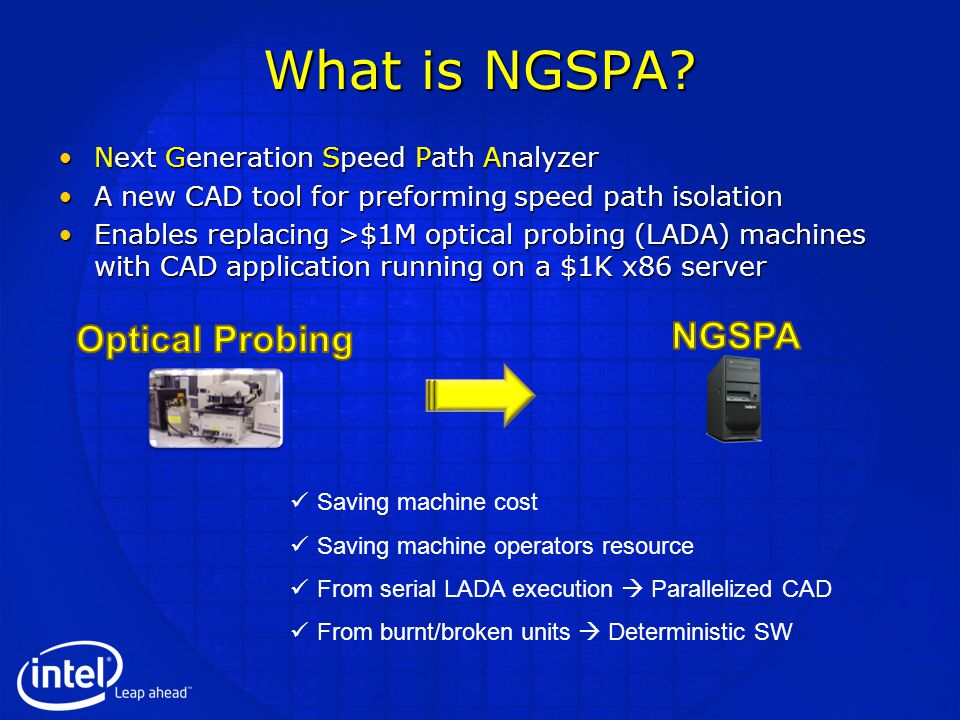 What is NGSPA.