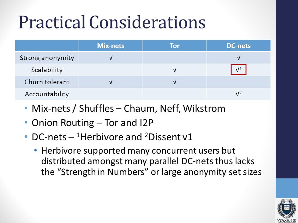 Practical Considerations Mix-netsTorDC-nets Strong anonymity√√ Scalability√√1√1 Churn tolerant√√ Accountability√2√2 Mix-nets / Shuffles – Chaum, Neff, Wikstrom Onion Routing – Tor and I2P DC-nets – 1 Herbivore and 2 Dissent v1 Herbivore supported many concurrent users but distributed amongst many parallel DC-nets thus lacks the Strength in Numbers or large anonymity set sizes